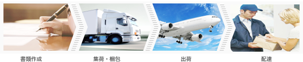 Door-to-door international logistical service